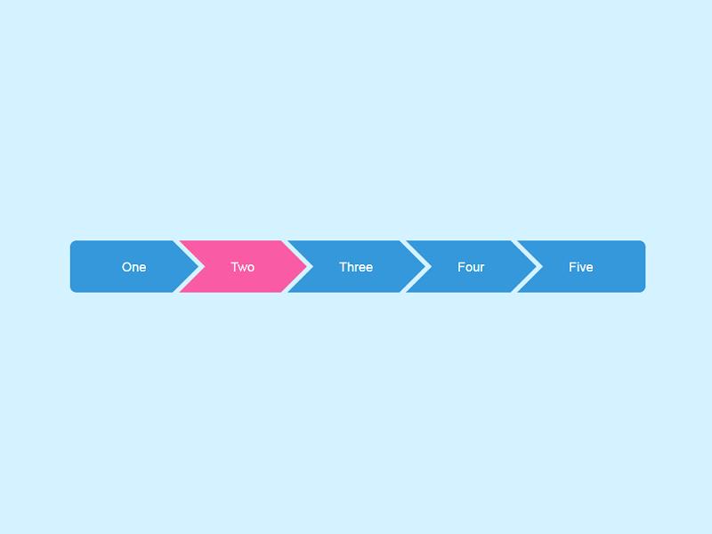 WordPress: Как создать хлебные крошки на сайте